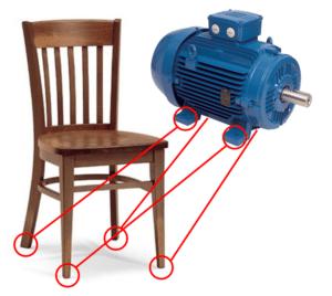 Chair and machine feet